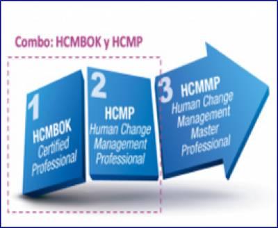 Certificació en Gestió del Canvisegons metodología HCMBOK i HCMP